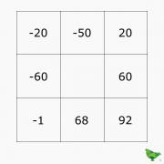 Calcul de LBP : différence d'intensité entre le pixel et ses voisins