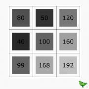 Calcul de LBP : un pixel et ses voisins